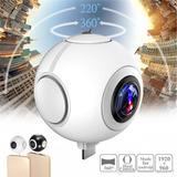 Camara 360 Grados, Pano Live-i Mini Doble Lente / Itech