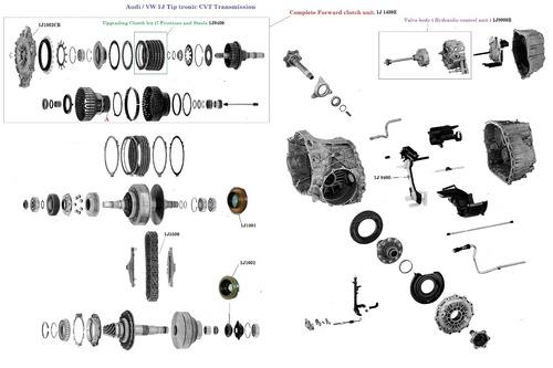 Audi & Volkswagen Bmw Cajas Automatic