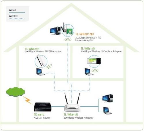 Placa de Red Pci e Wifi