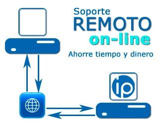 Soporte Técnico De Computadoras A Domicilio Laptop Heredia